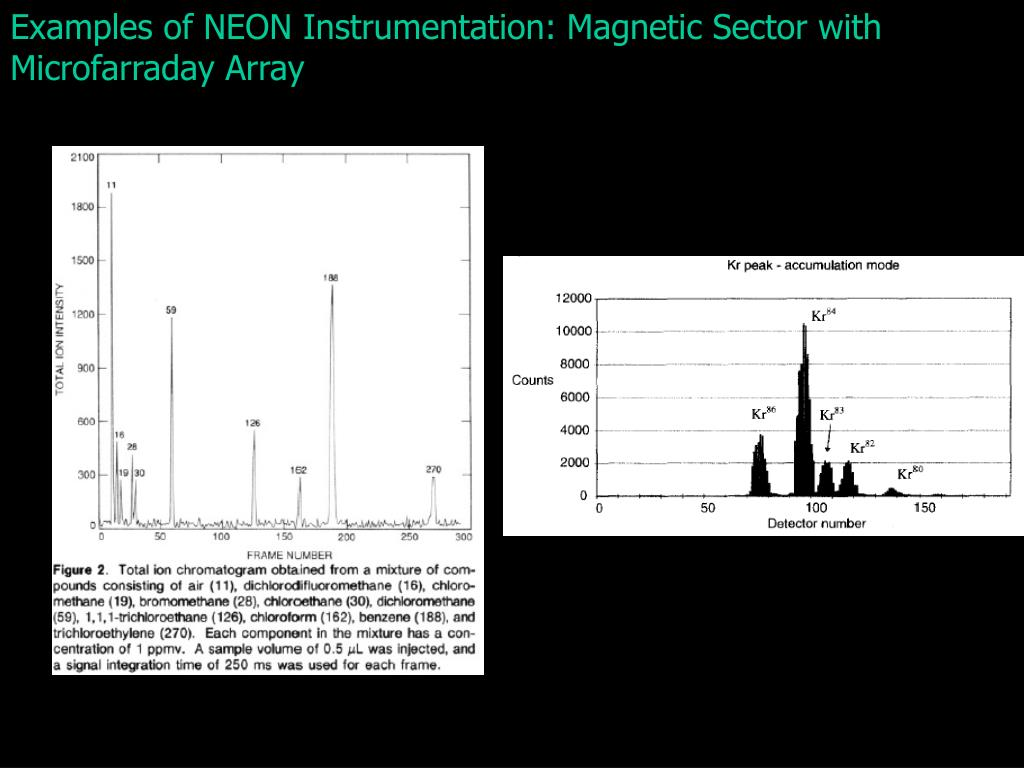 Examples of NEON Instrumentation: Magnetic Sector with