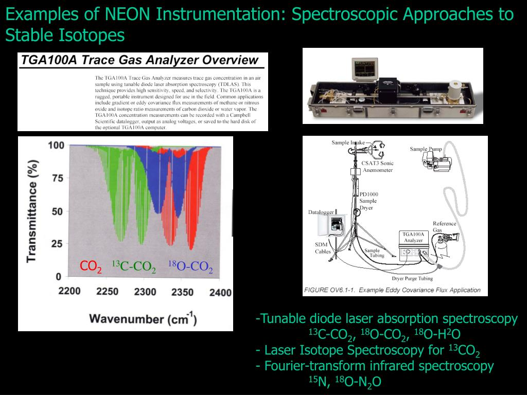 Examples of NEON Instrumentation: Spectroscopic Approaches to