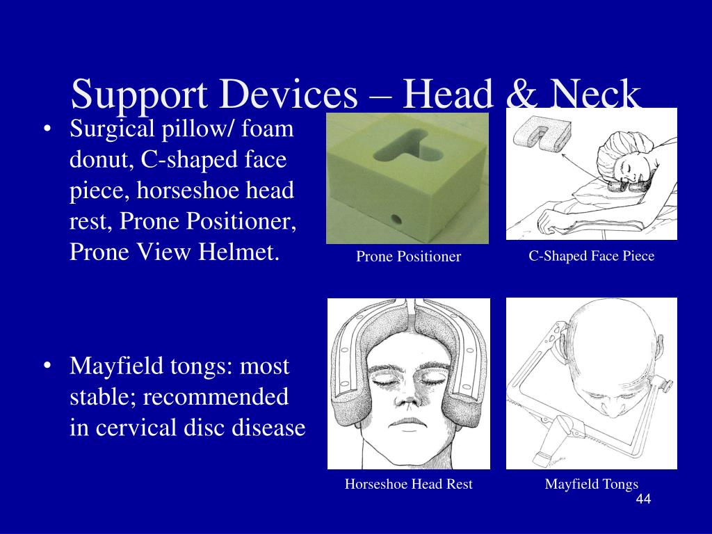 Support Devices – Head & Neck