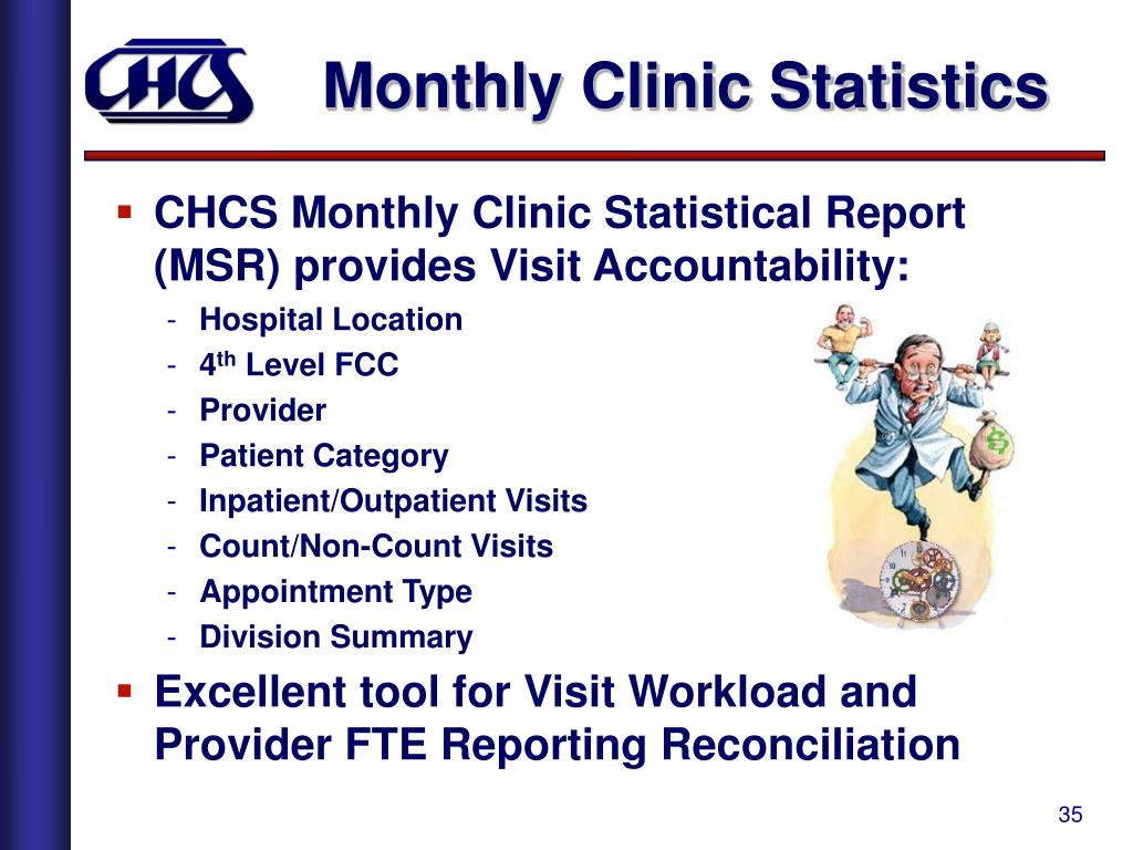 Monthly Clinic Statistics