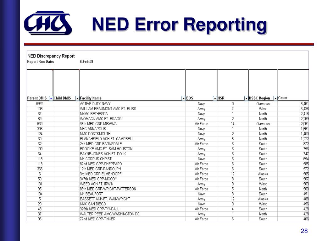NED Error Reporting