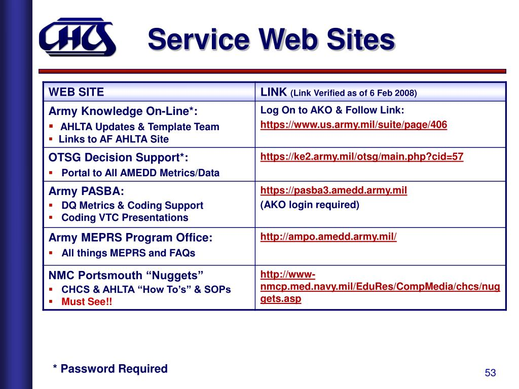 Service Web Sites
