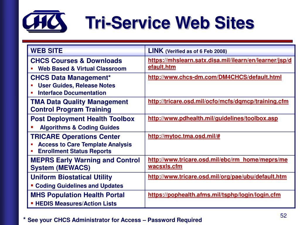 Tri-Service Web Sites