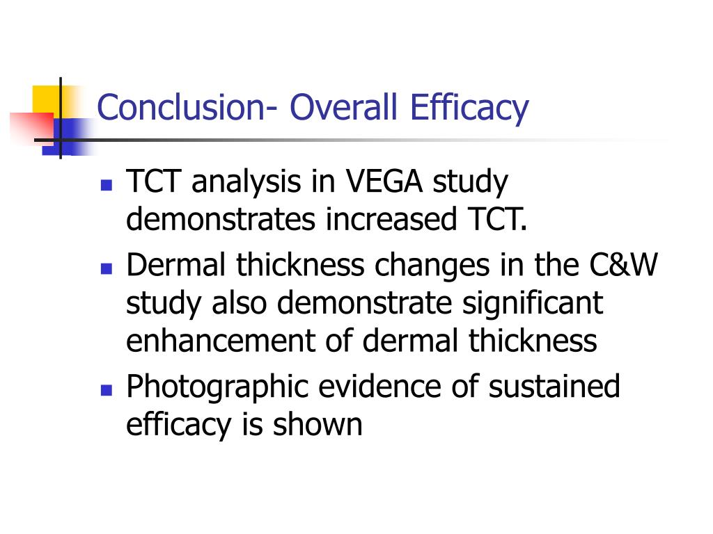 Conclusion- Overall Efficacy