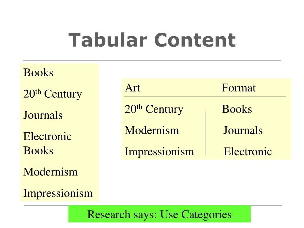 Tabular Content