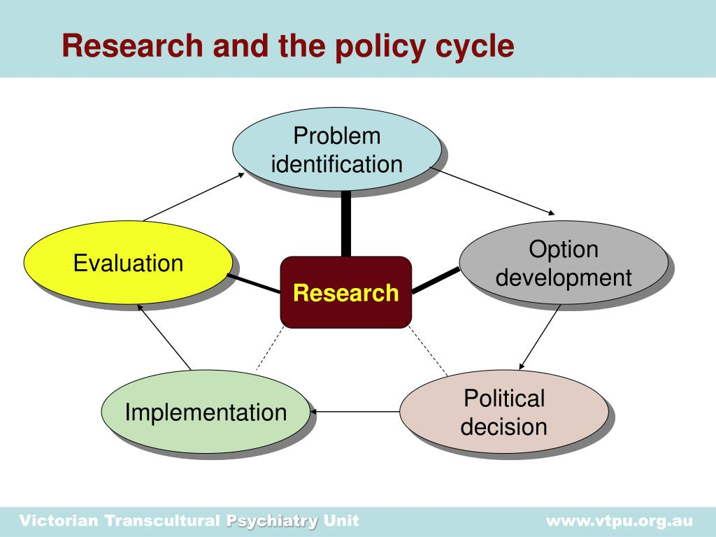 Research and the policy cycle