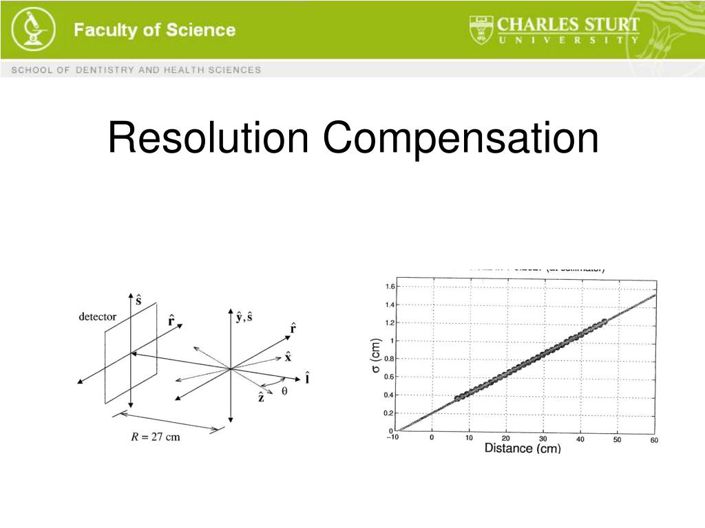 Resolution Compensation