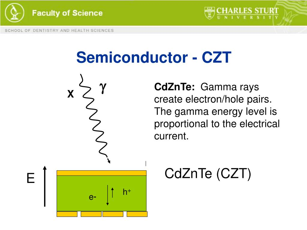 Semiconductor - CZT
