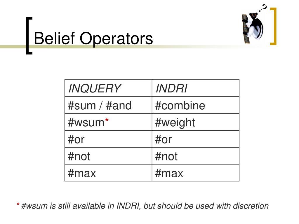 Belief Operators