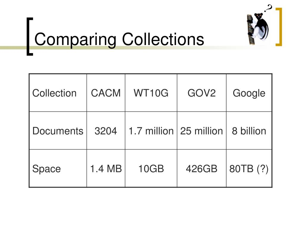 Comparing Collections