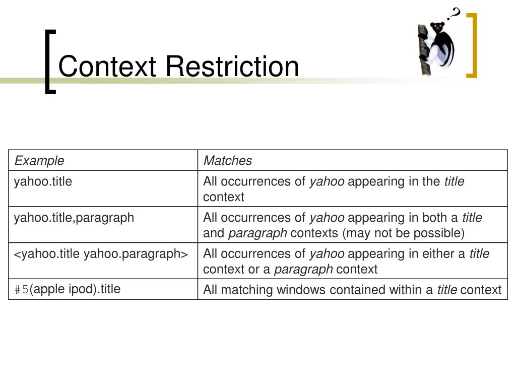 Context Restriction