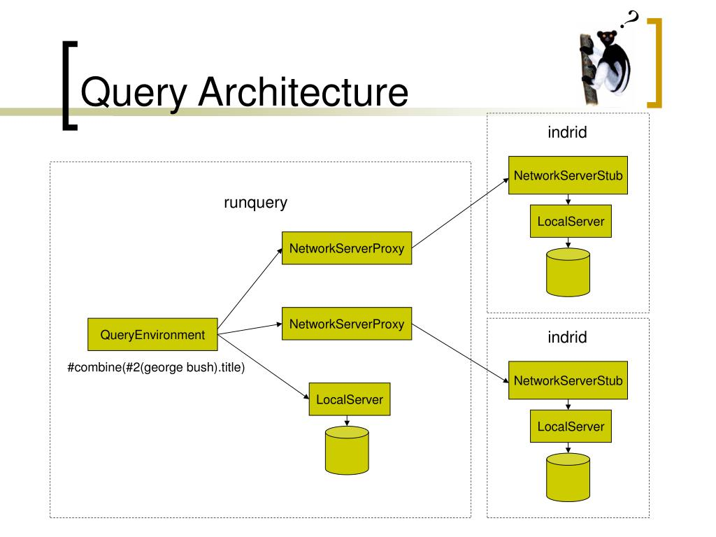 Query Architecture
