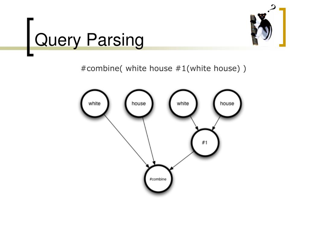 Query Parsing