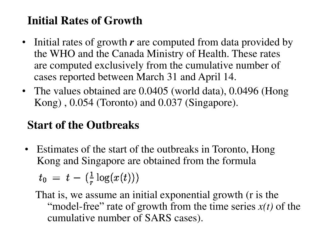 Initial Rates of Growth