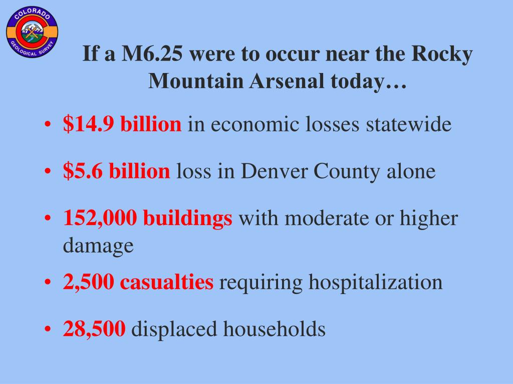 If a M6.25 were to occur near the Rocky Mountain Arsenal today…