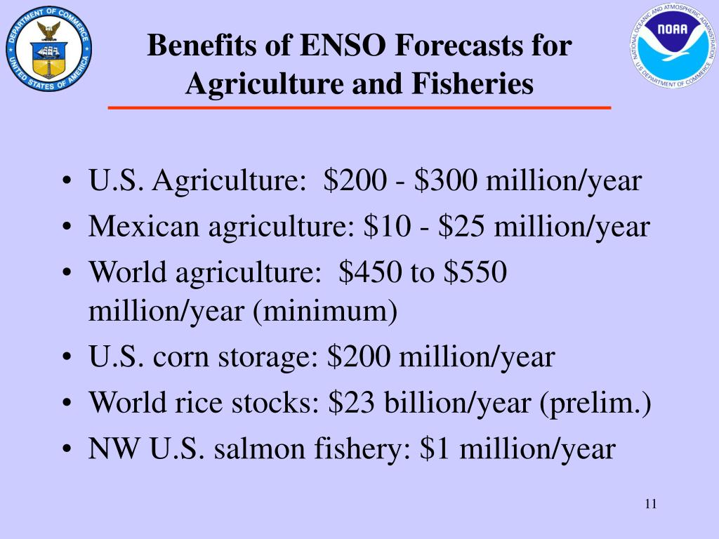 Benefits of ENSO Forecasts for