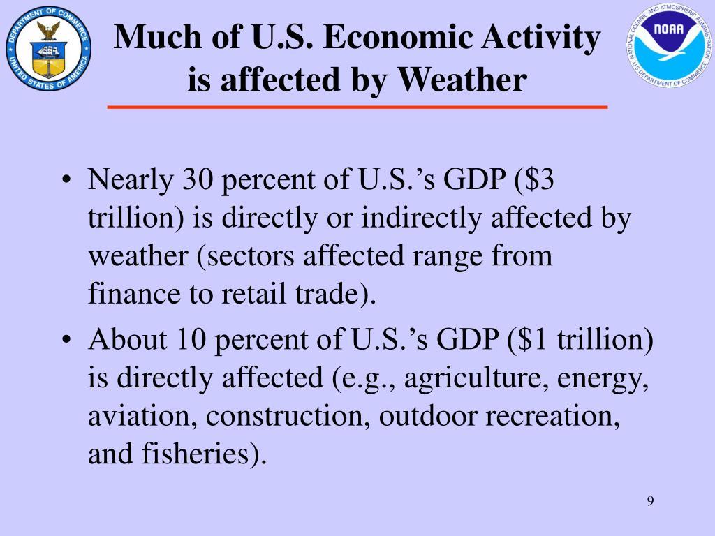 Much of U.S. Economic Activity