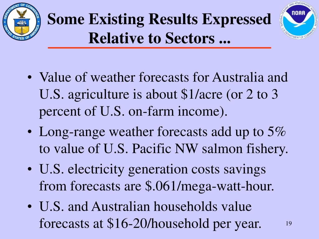 Some Existing Results Expressed Relative to Sectors ...