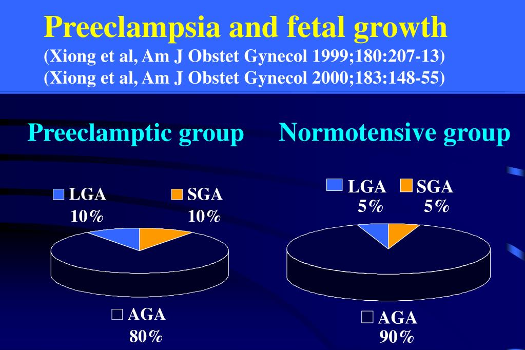 Preeclampsia and fetal growth