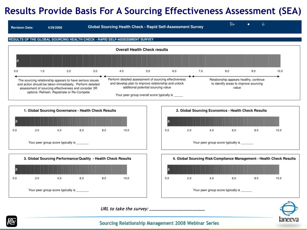 Results Provide Basis For A Sourcing Effectiveness Assessment (SEA)