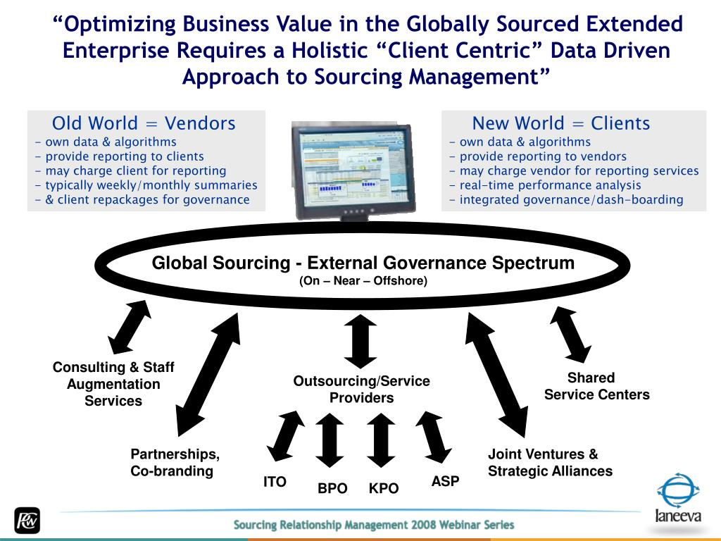 """Optimizing Business Value in the Globally Sourced Extended Enterprise Requires a Holistic ""Client Centric"" Data Driven Approach to Sourcing Management"""