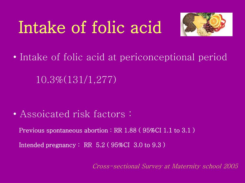 Intake of folic acid