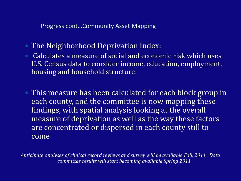 Progress cont…Community Asset Mapping