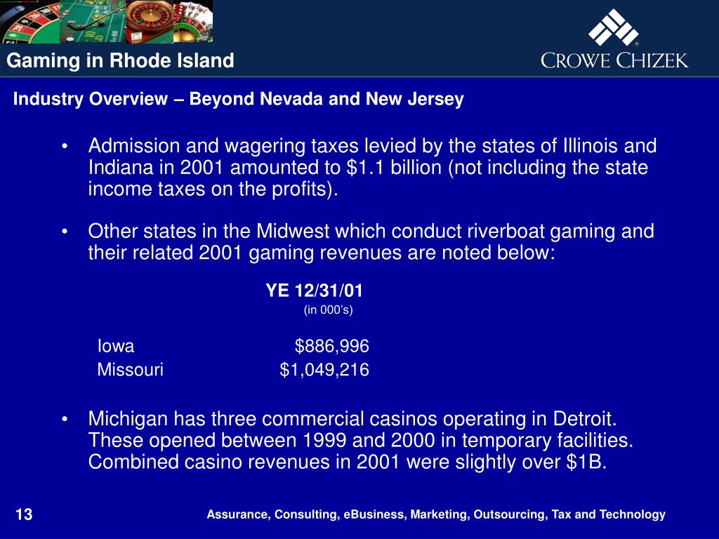 Industry Overview – Beyond Nevada and New Jersey