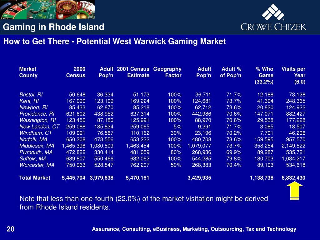 Market2000Adult2001 CensusGeographyAdultAdult %% WhoVisits per