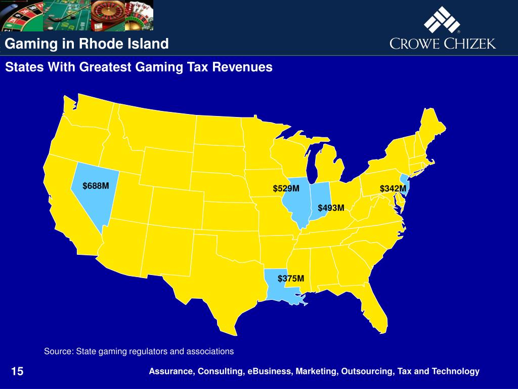 States With Greatest Gaming Tax Revenues