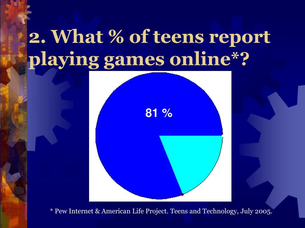 2. What % of teens report playing games online*?