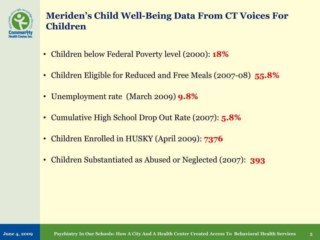 Meriden's Child Well-Being Data From CT Voices For Children