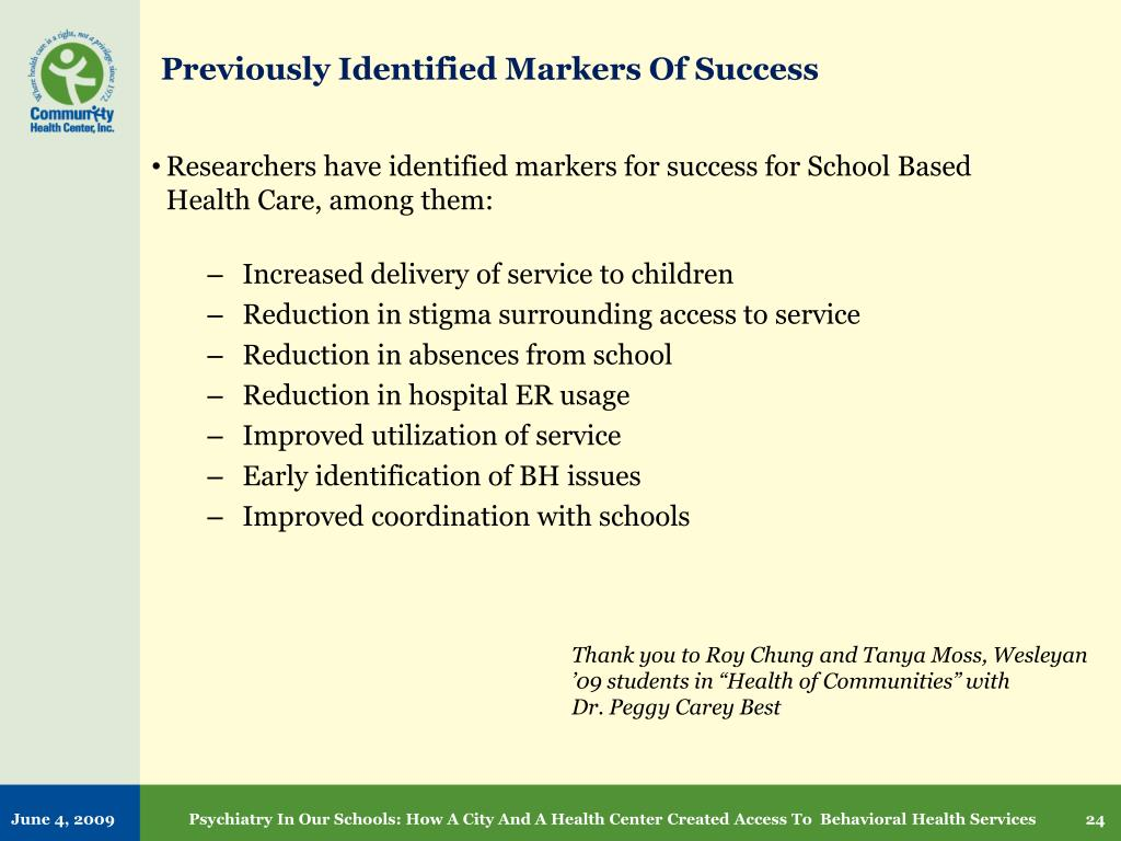 Previously Identified Markers Of Success