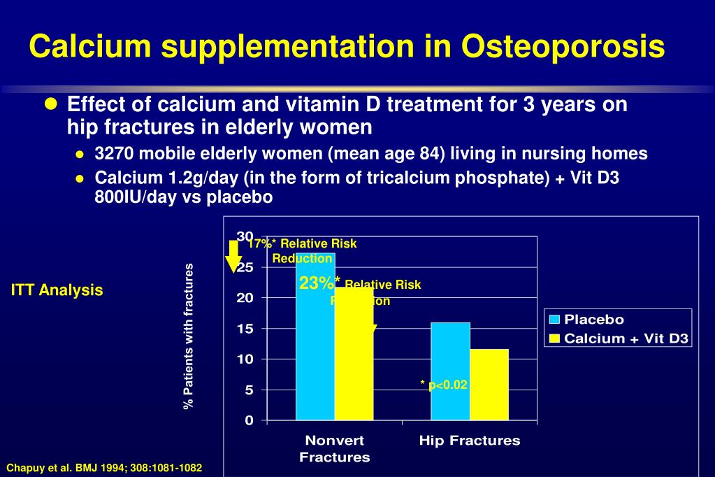 Effect of calcium and vitamin D treatment for 3 years on hip fractures in elderly women