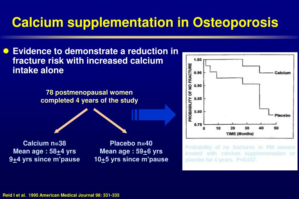 Evidence to demonstrate a reduction in fracture risk with increased calcium intake alone
