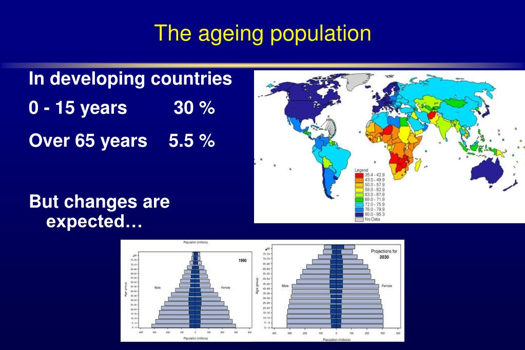 The ageing population