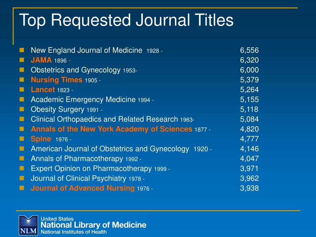 Top Requested Journal Titles