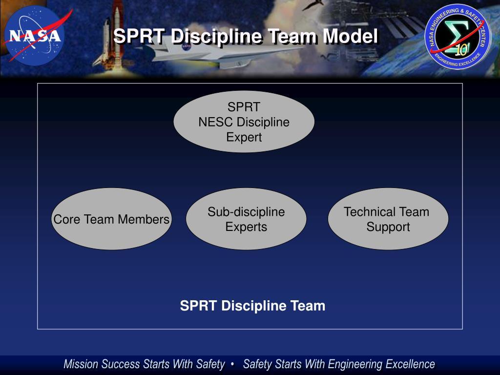 SPRT Discipline Team Model