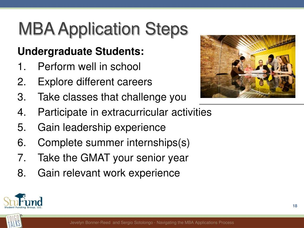 MBA Application Steps
