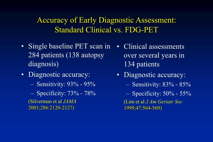 Clinical assessments over several years in 134 patients
