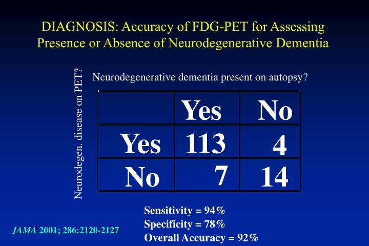 DIAGNOSIS: Accuracy of FDG-PET for Assessing