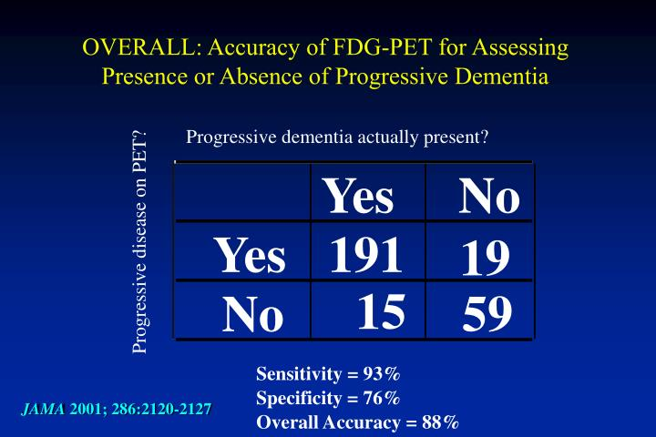 OVERALL: Accuracy of FDG-PET for Assessing