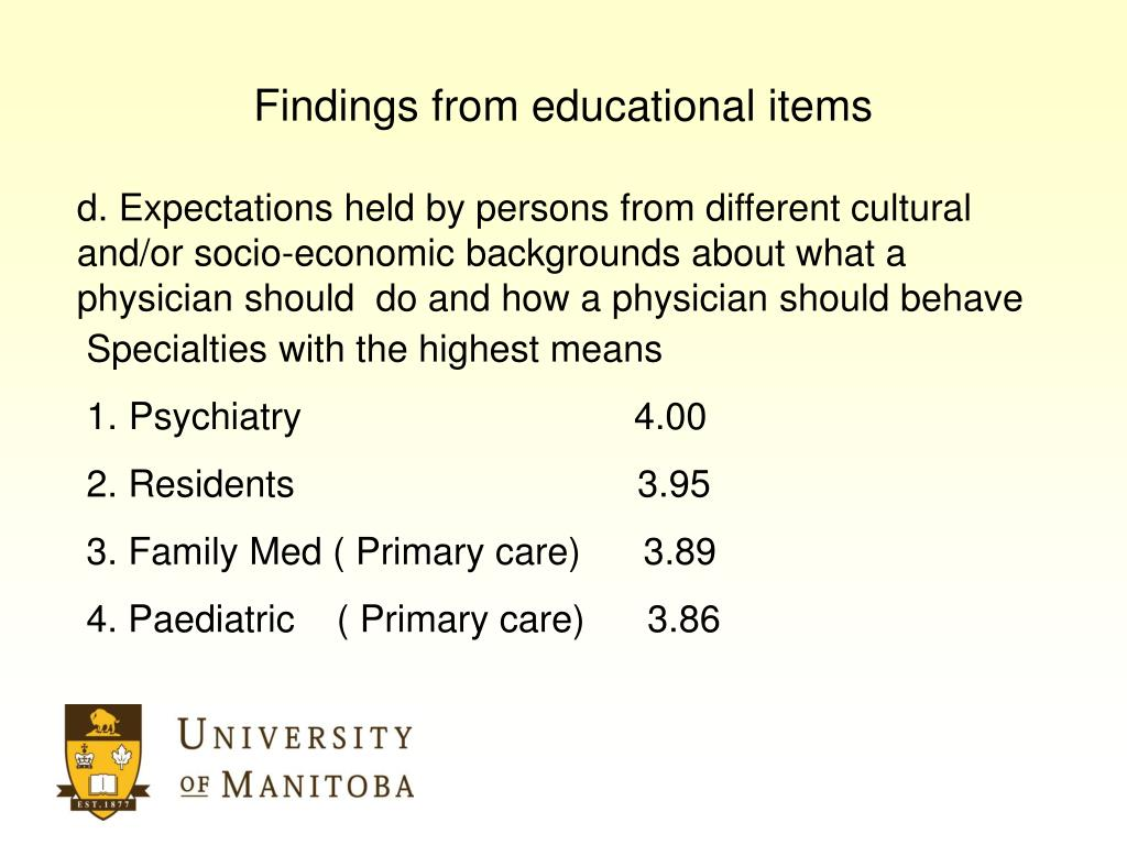 Findings from educational items