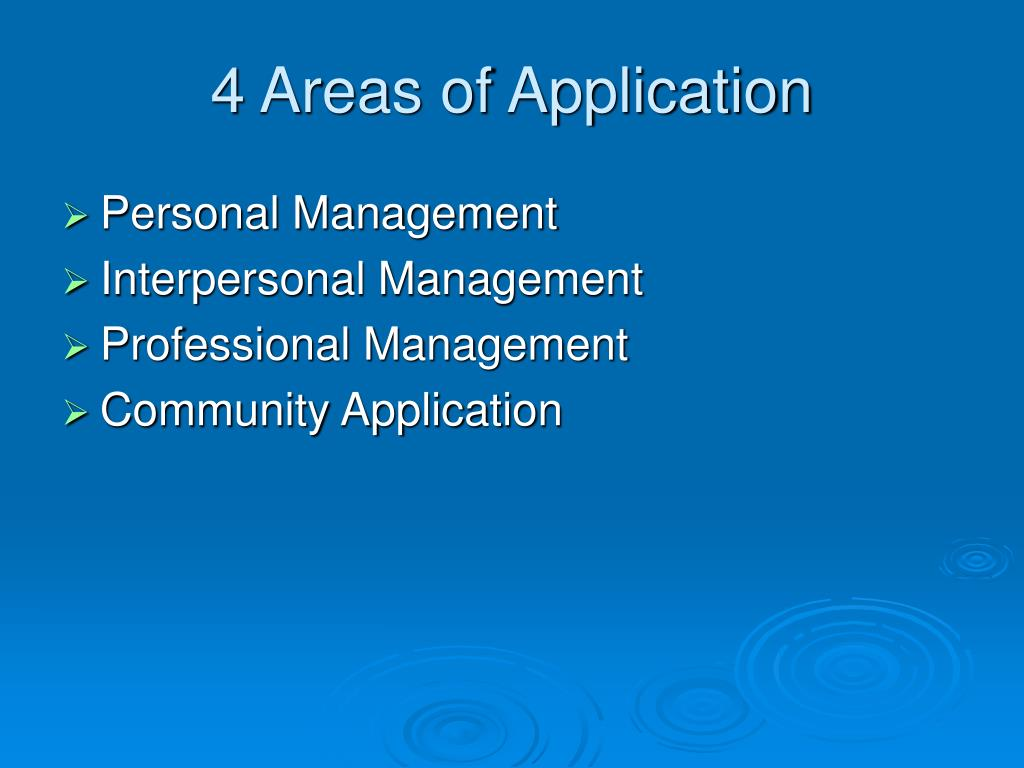4 Areas of Application