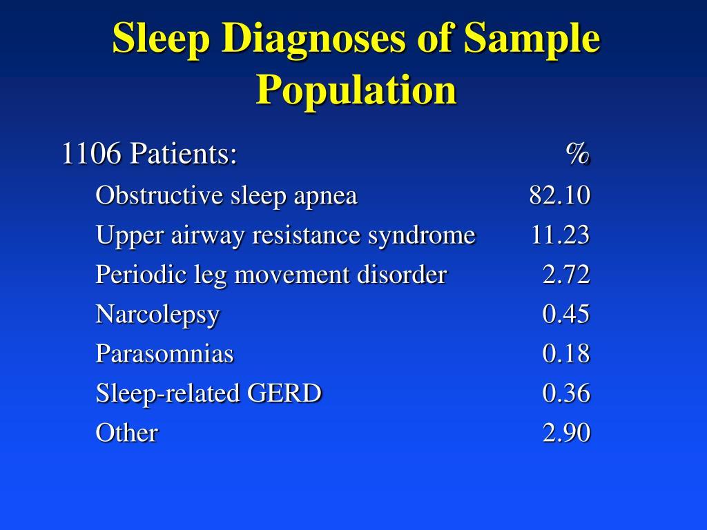 Sleep Diagnoses of Sample Population