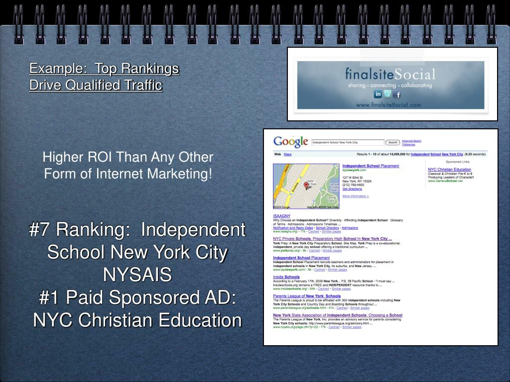 Example:  Top Rankings Drive Qualified Traffic