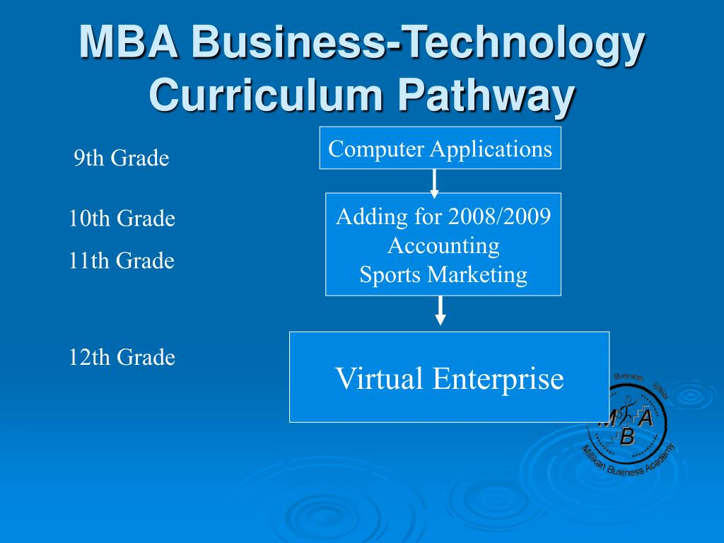 MBA Business-Technology Curriculum Pathway