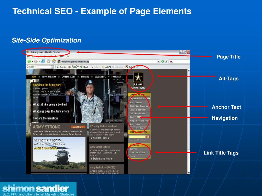 Technical SEO - Example of Page Elements