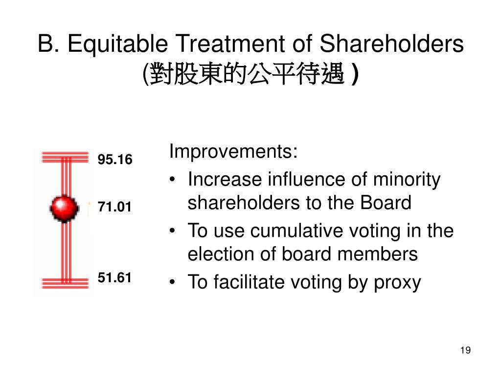 minority shareholders essay