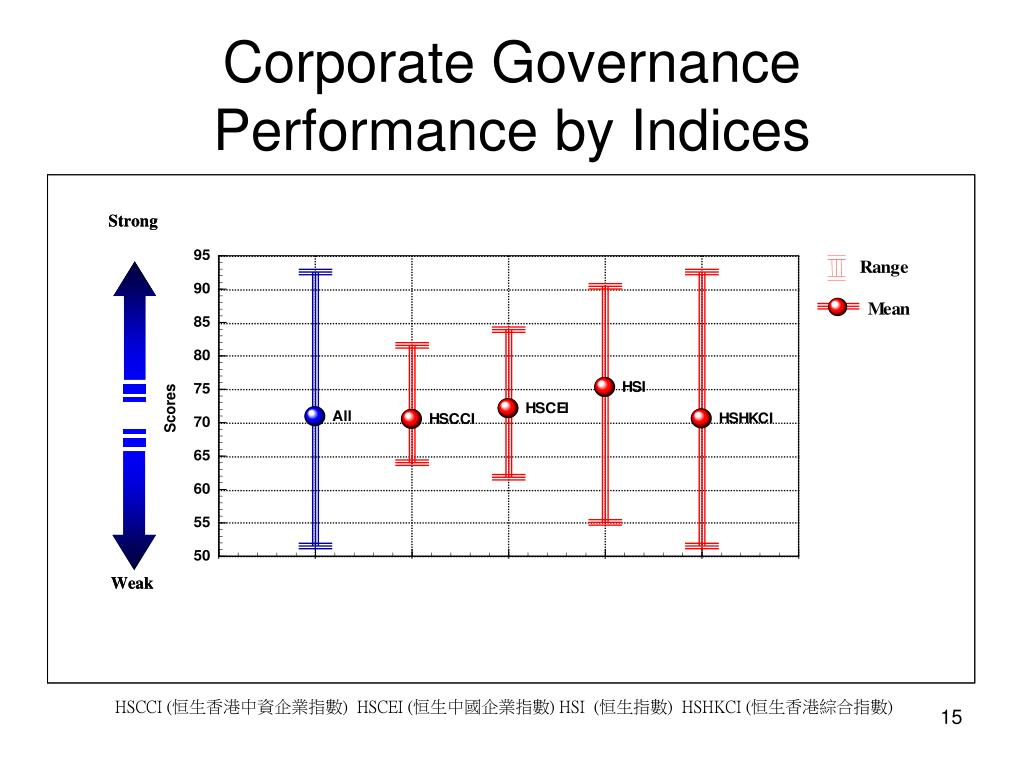 corporate governance performance Corporate governance and performance of financial institutions in the developed economies, and to the not hitherto investigated relationship in see countries acknowledgments.